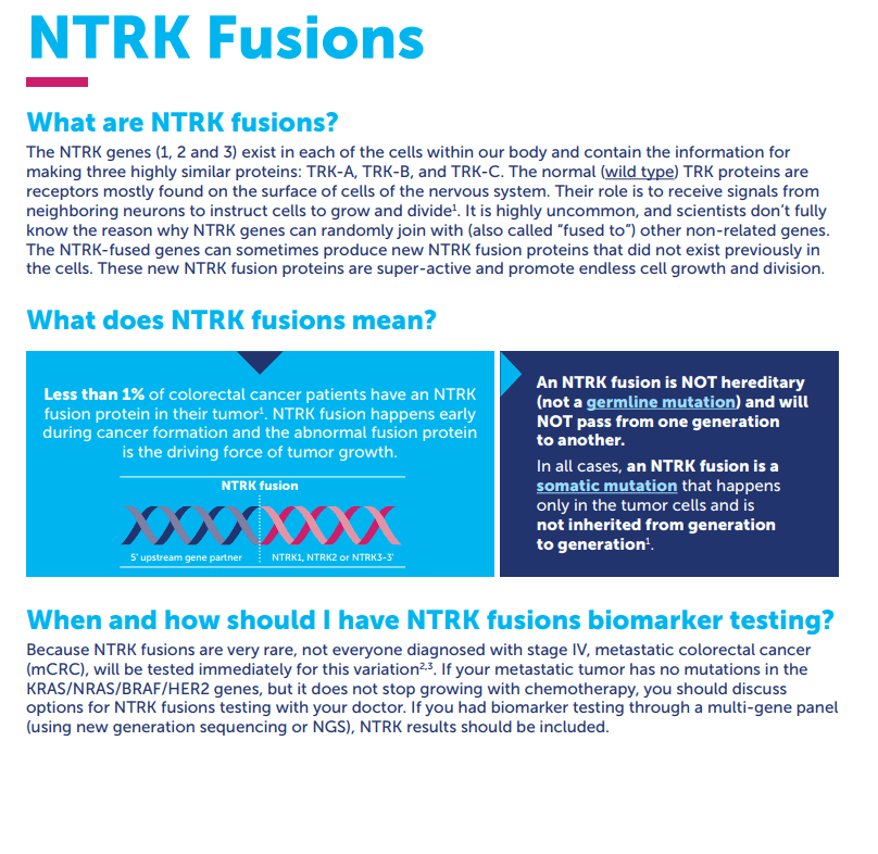 NTRK Fusions graphic