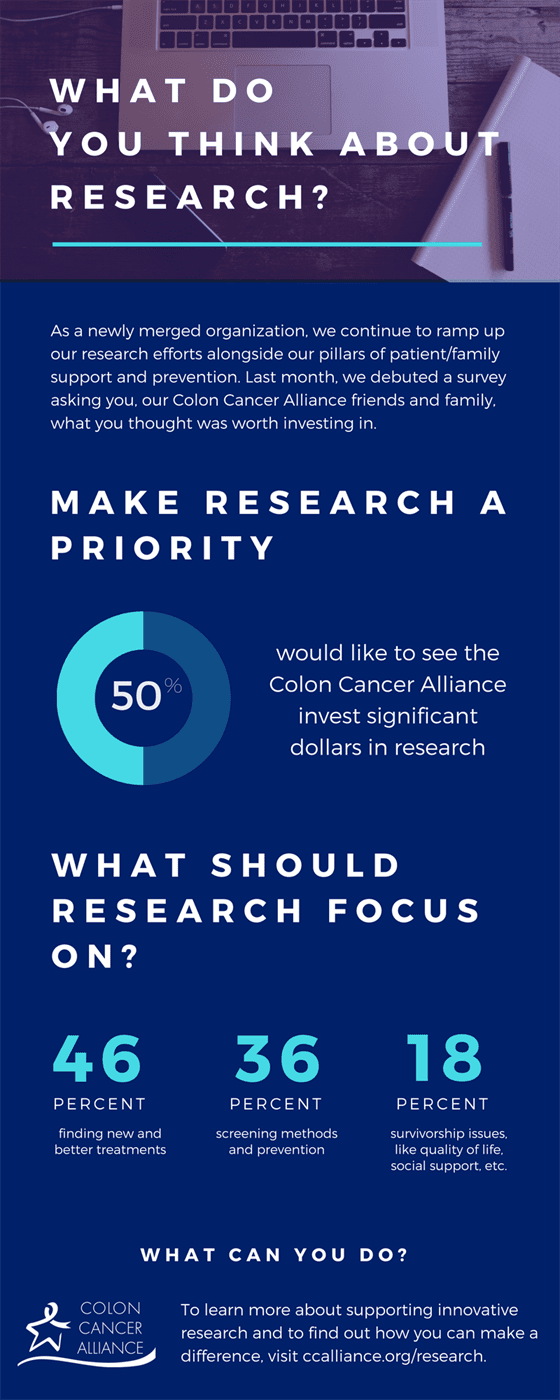 Colon Cancer Alliance 2016 Research Priorities